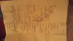 Selected Delhi metro stops